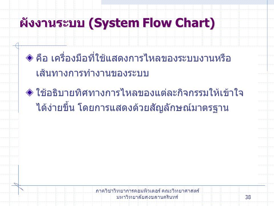 ผังงานระบบ (System Flow Chart)