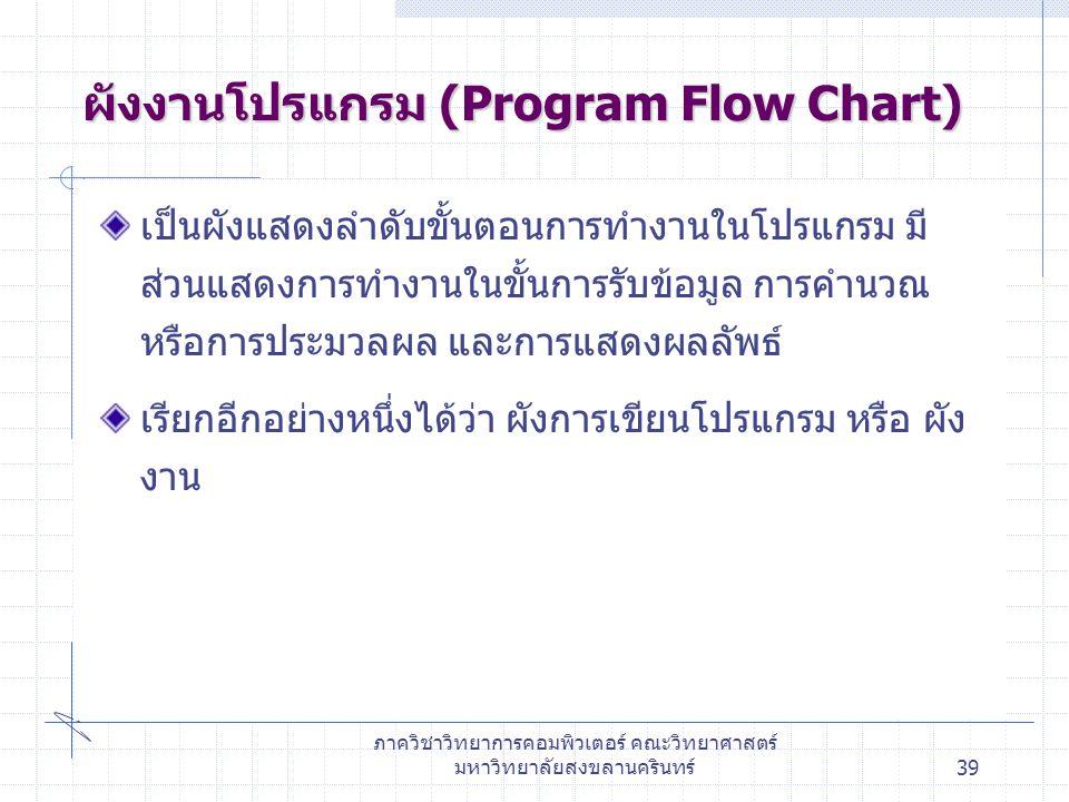 ผังงานโปรแกรม (Program Flow Chart)