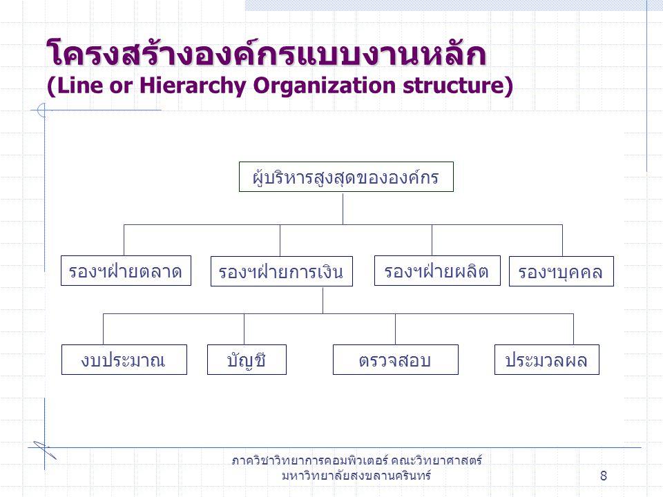 โครงสร้างองค์กรแบบงานหลัก (Line or Hierarchy Organization structure)