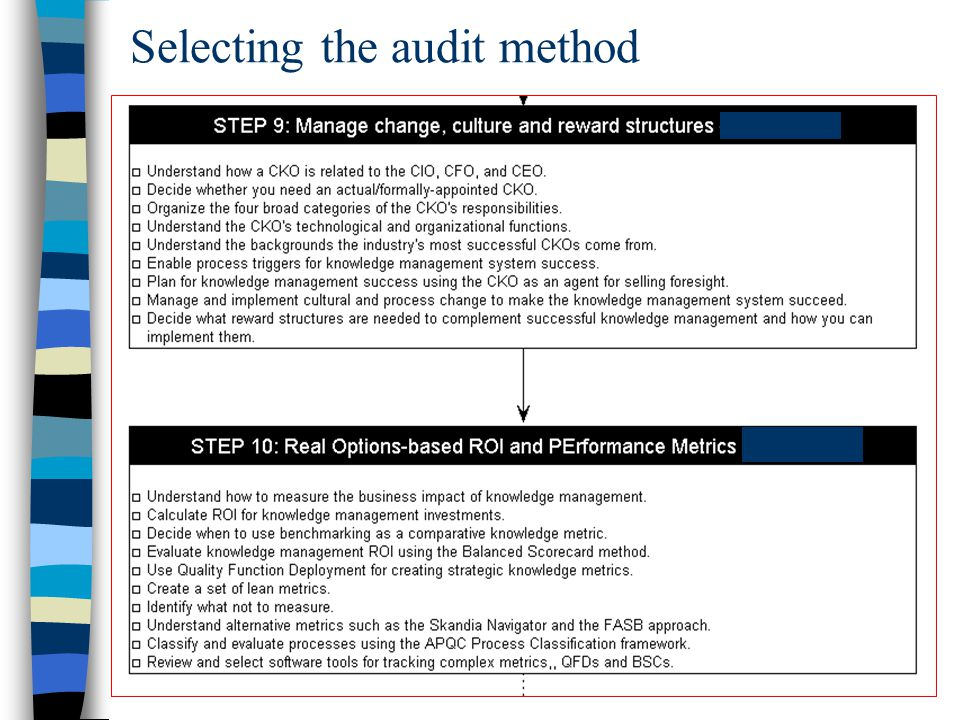 Selecting the audit method