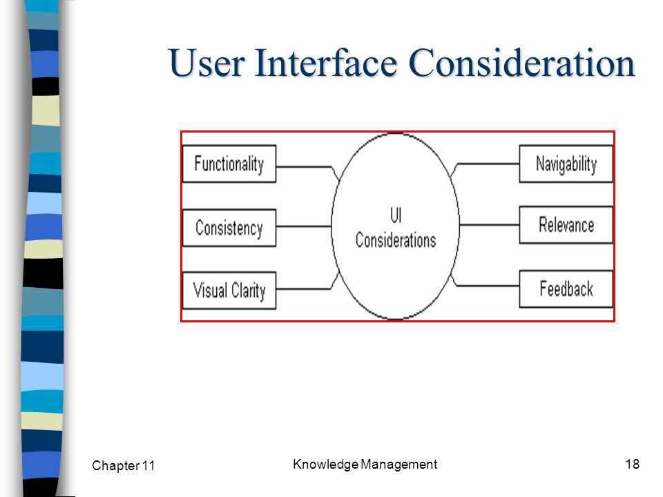 User Interface Consideration
