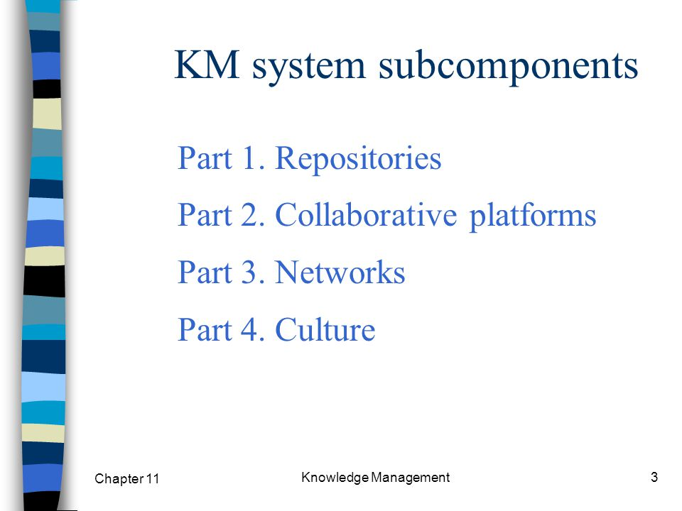 KM system subcomponents