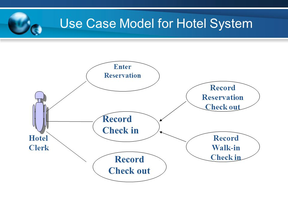 Use Case Model for Hotel System