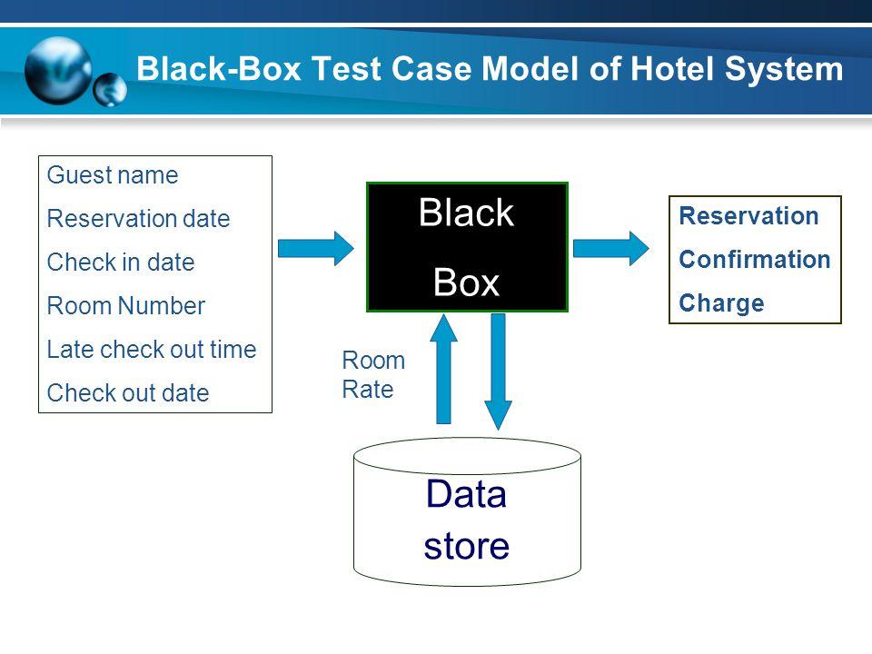 Black-Box Test Case Model of Hotel System