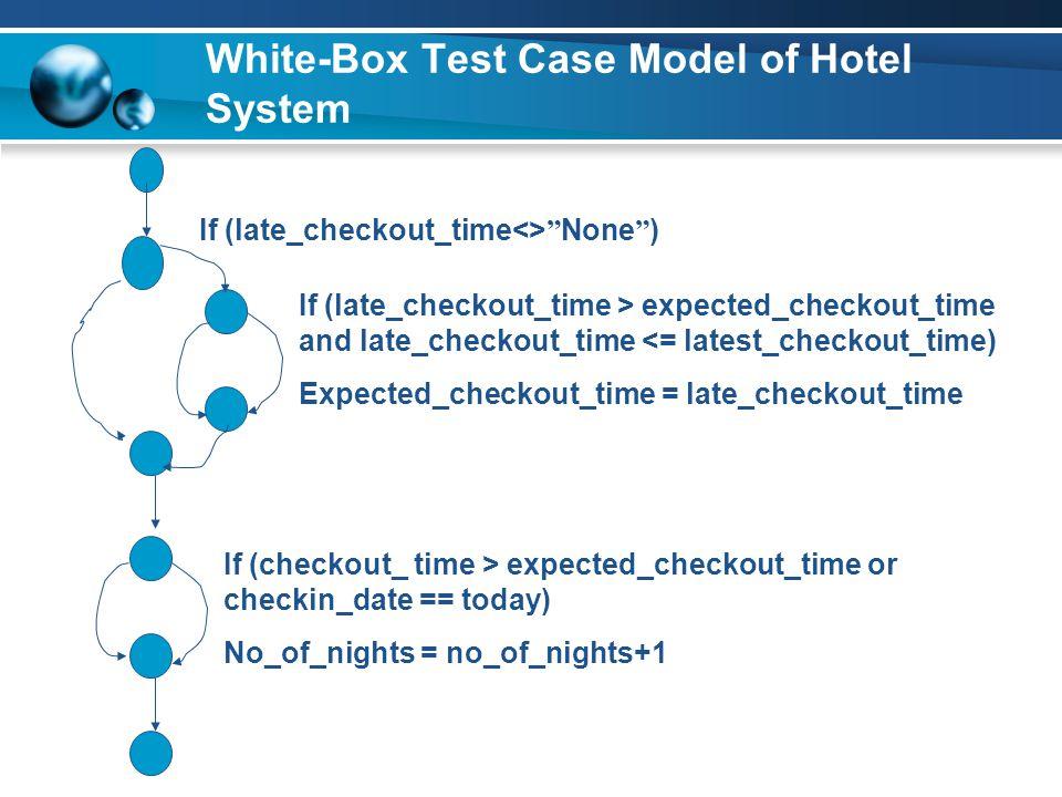 White-Box Test Case Model of Hotel System
