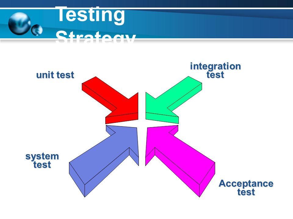 Testing Strategy unit test integration test system Acceptance test