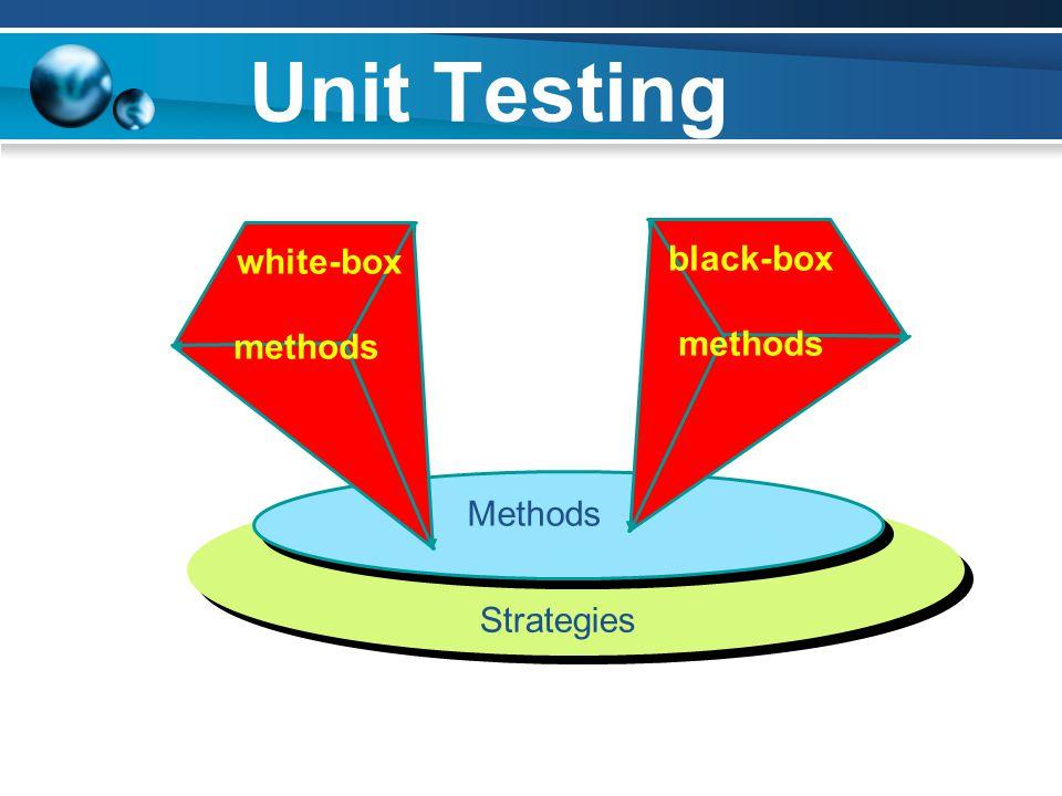 Unit Testing Methods Strategies white-box methods black-box