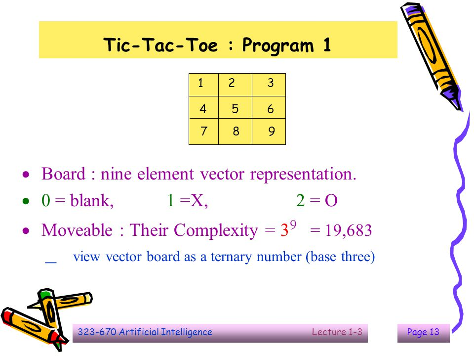 view vector board as a ternary number (base three)