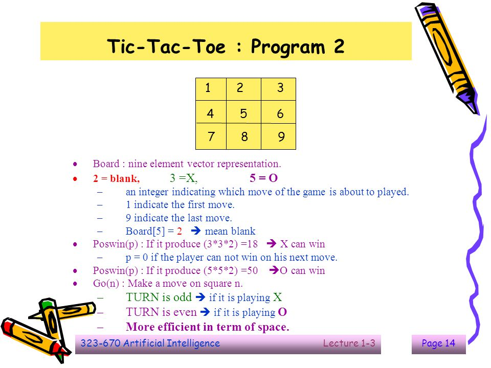 Tic-Tac-Toe : Program 2 1 2 3. 7 8 9. 4 5 6. Board : nine element vector representation.