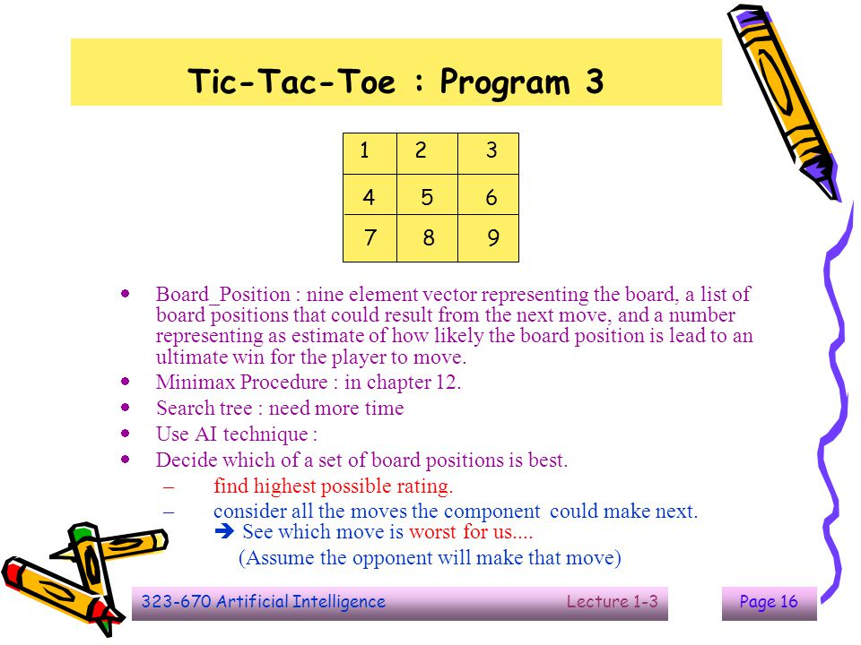 Tic-Tac-Toe : Program 3 1 2 3. 7 8 9. 4 5 6.
