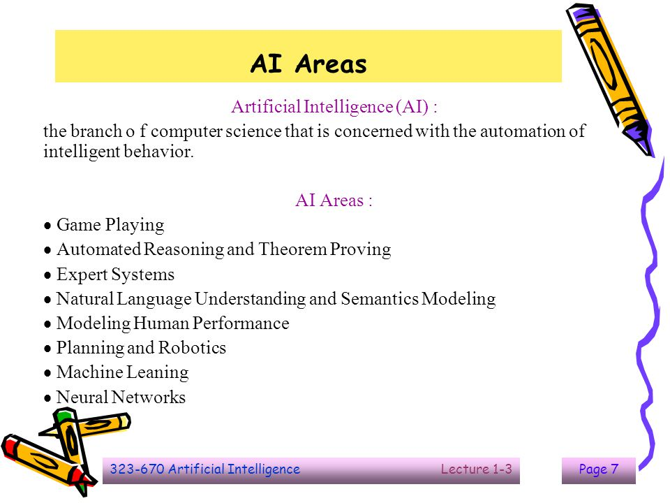 Artificial Intelligence (AI) :