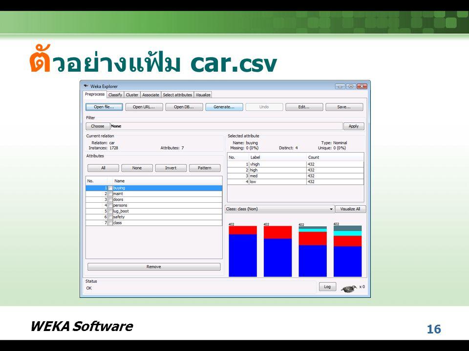 ตัวอย่างแฟ้ม car.csv WEKA Software
