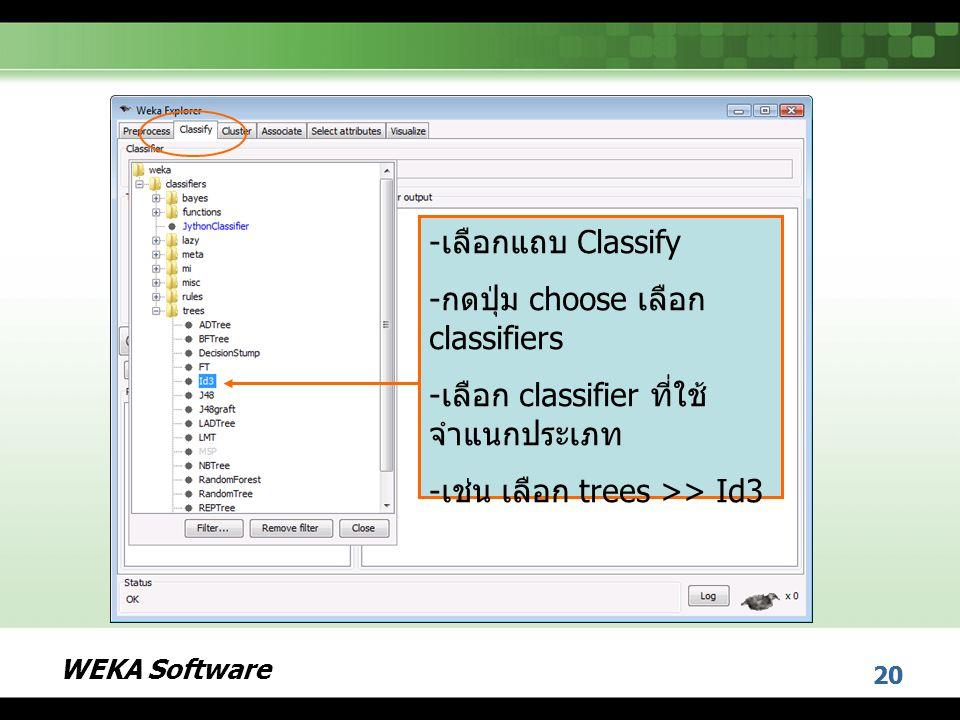 กดปุ่ม choose เลือก classifiers เลือก classifier ที่ใช้จำแนกประเภท