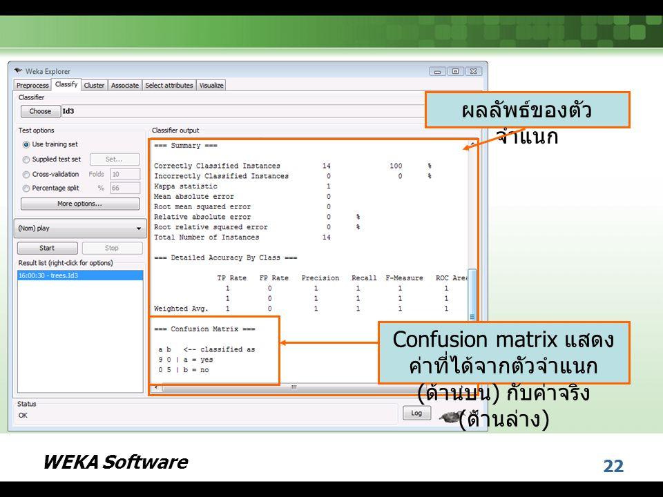 ผลลัพธ์ของตัวจำแนก Confusion matrix แสดงค่าที่ได้จากตัวจำแนก (ด้านบน) กับค่าจริง (ด้านล่าง) WEKA Software.