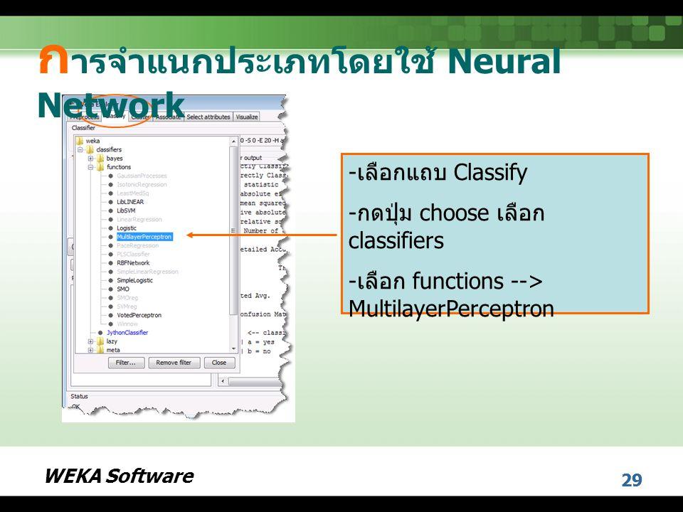 การจำแนกประเภทโดยใช้ Neural Network