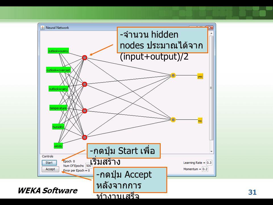 จำนวน hidden nodes ประมาณได้จาก (input+output)/2