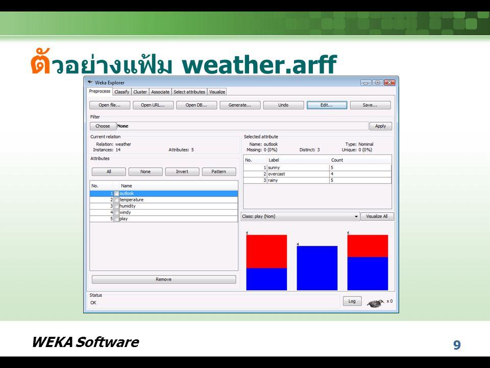 ตัวอย่างแฟ้ม weather.arff