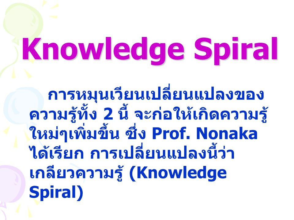 Knowledge Spiral