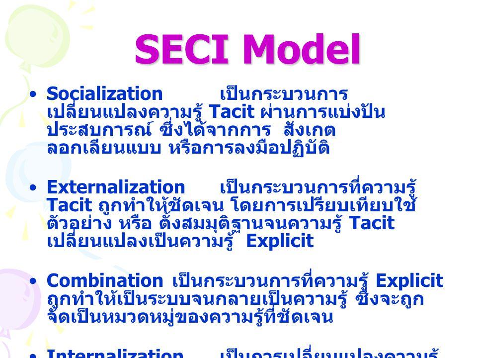 SECI Model Socialization เป็นกระบวนการเปลี่ยนแปลงความรู้ Tacit ผ่านการแบ่งปันประสบการณ์ ซึ่งได้จากการ สังเกต ลอกเลียนแบบ หรือการลงมือปฏิบัติ