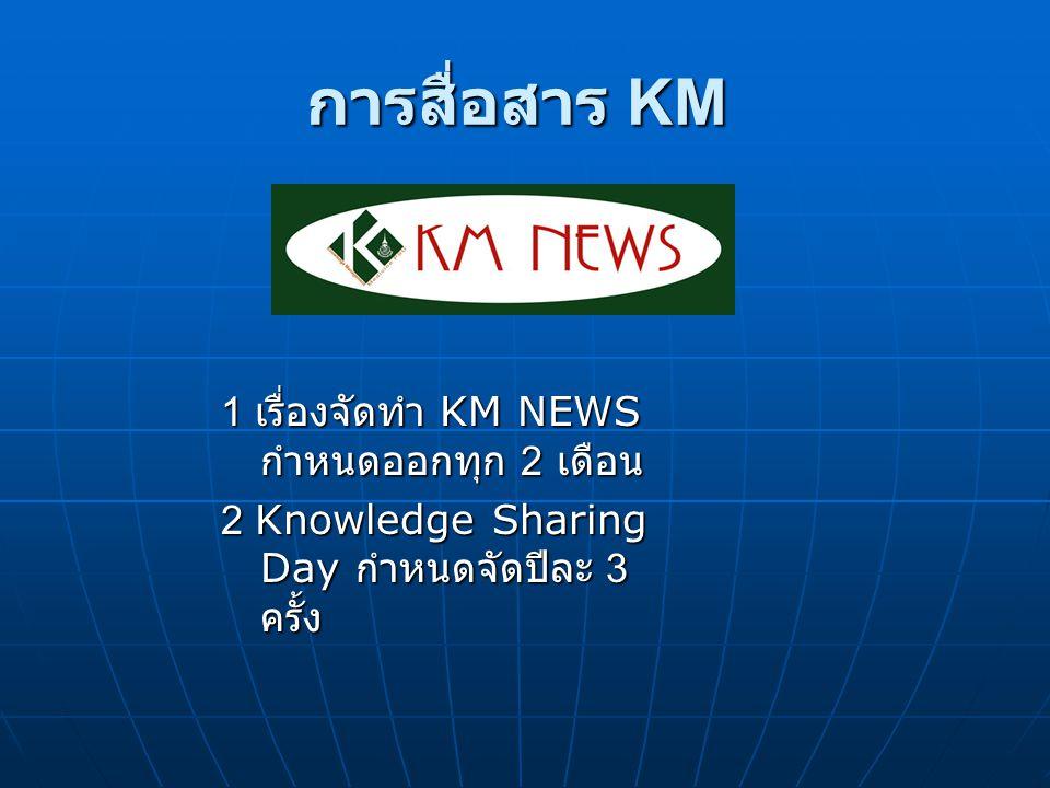 การสื่อสาร KM 1 เรื่องจัดทำ KM NEWS กำหนดออกทุก 2 เดือน