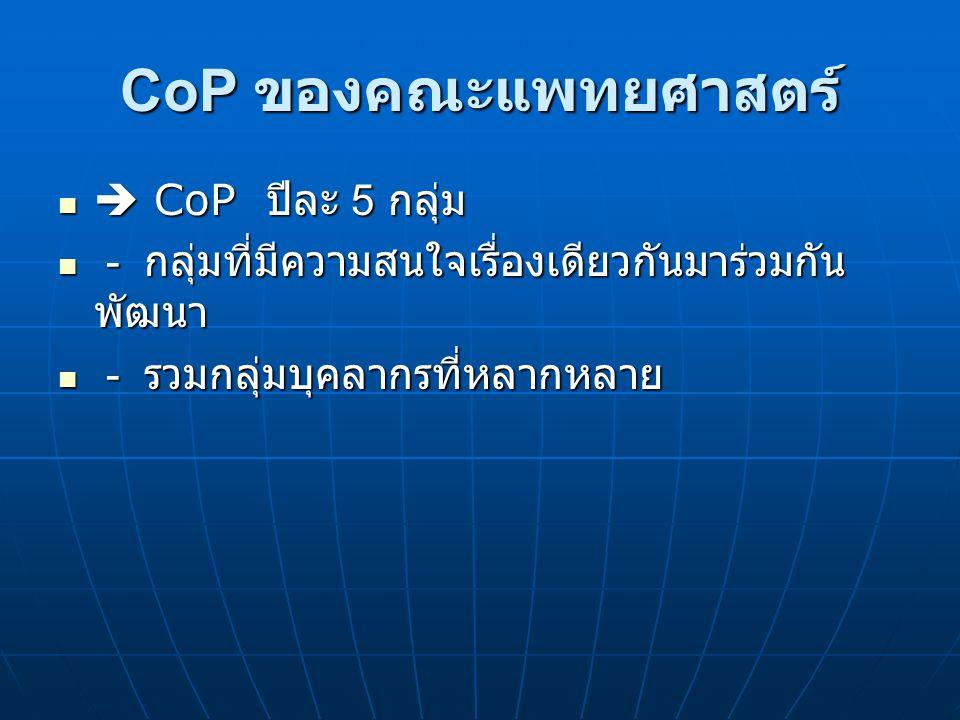 CoP ของคณะแพทยศาสตร์  CoP ปีละ 5 กลุ่ม