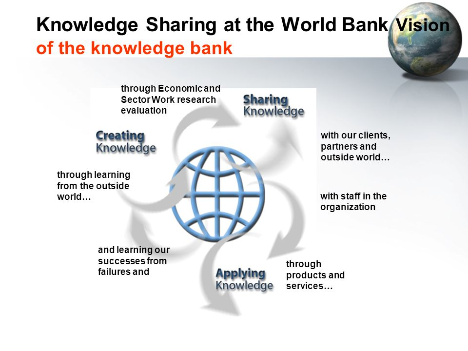 Knowledge Sharing at the World Bank Vision of the knowledge bank