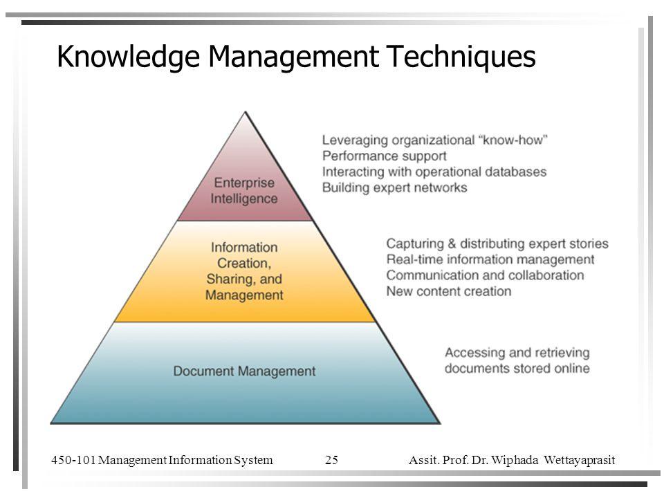 Knowledge Management Techniques