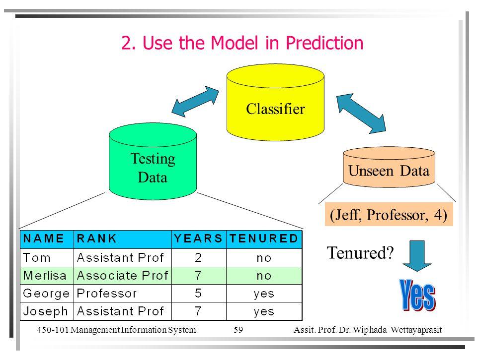 2. Use the Model in Prediction