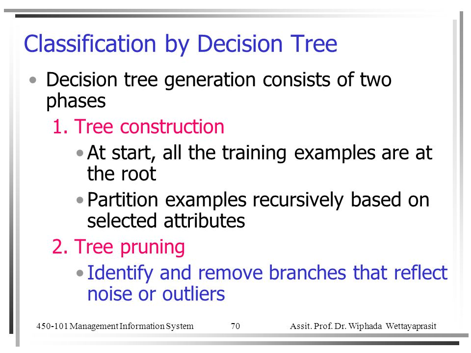 Classification by Decision Tree