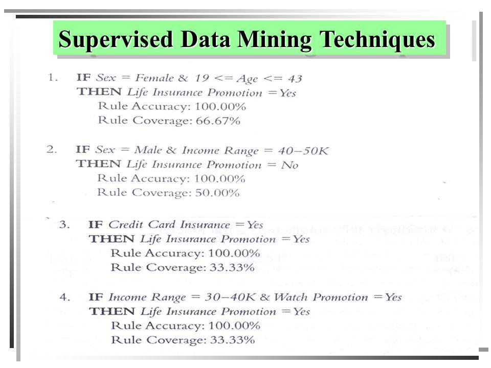 Supervised Data Mining Techniques