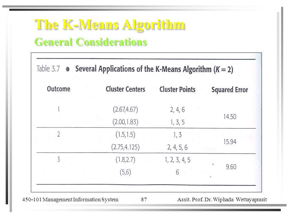 The K-Means Algorithm General Considerations