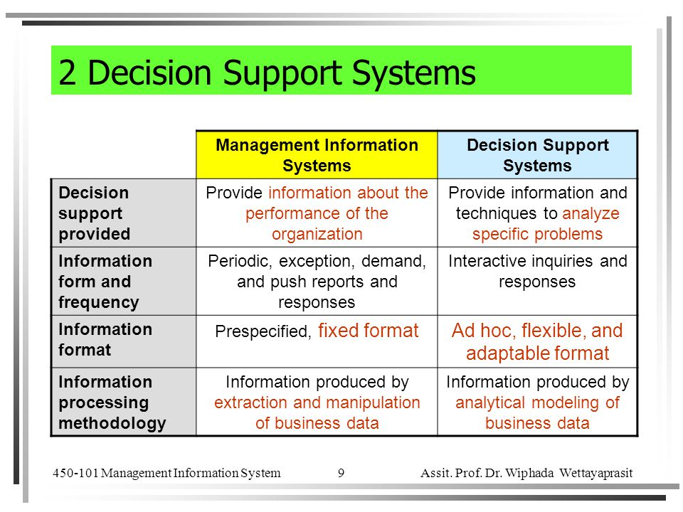 2 Decision Support Systems