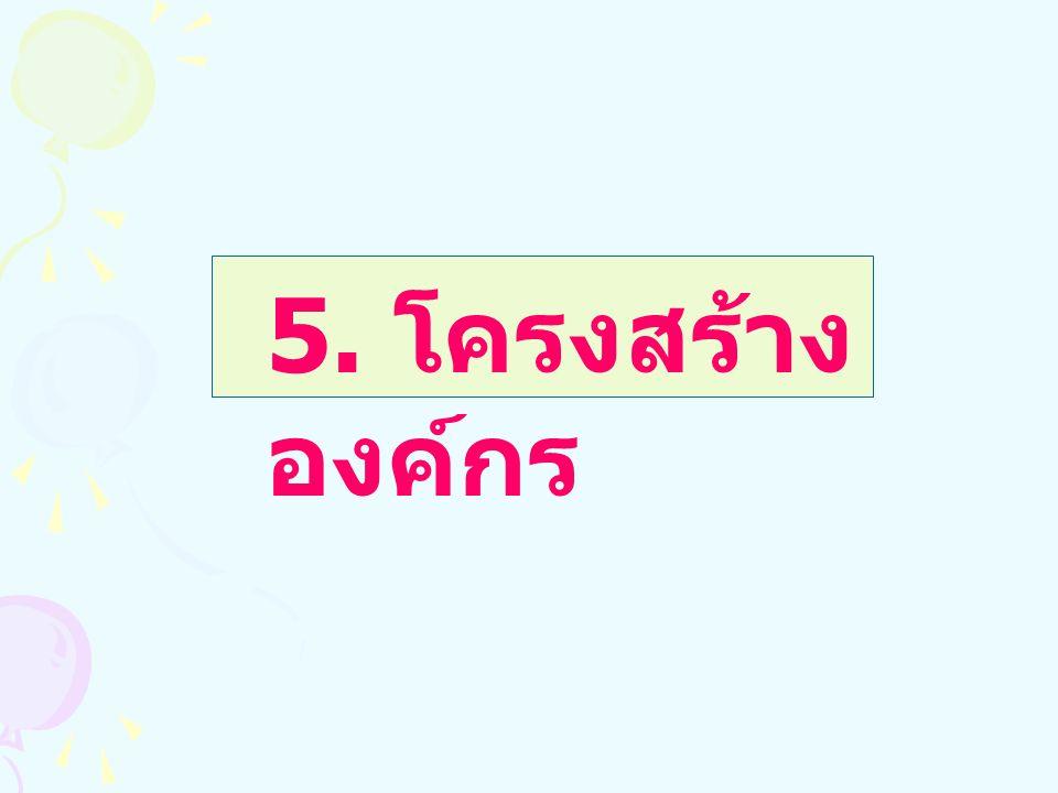 5. โครงสร้างองค์กร