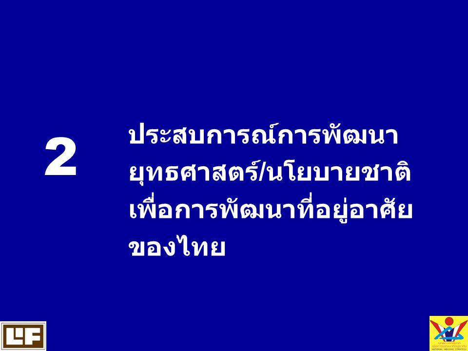 ประสบการณ์การพัฒนายุทธศาสตร์/นโยบายชาติเพื่อการพัฒนาที่อยู่อาศัยของไทย
