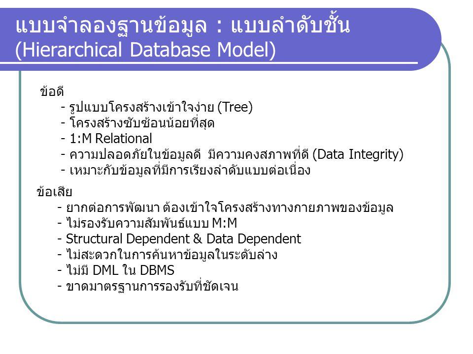 แบบจำลองฐานข้อมูล : แบบลำดับชั้น (Hierarchical Database Model)