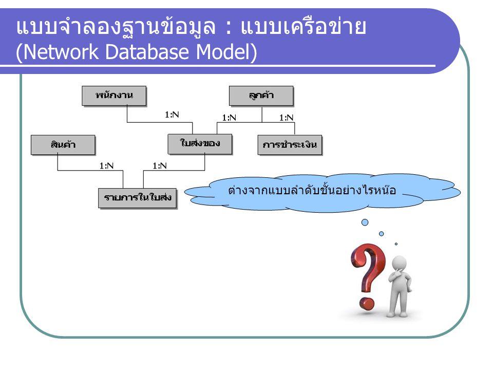 แบบจำลองฐานข้อมูล : แบบเครือข่าย (Network Database Model)