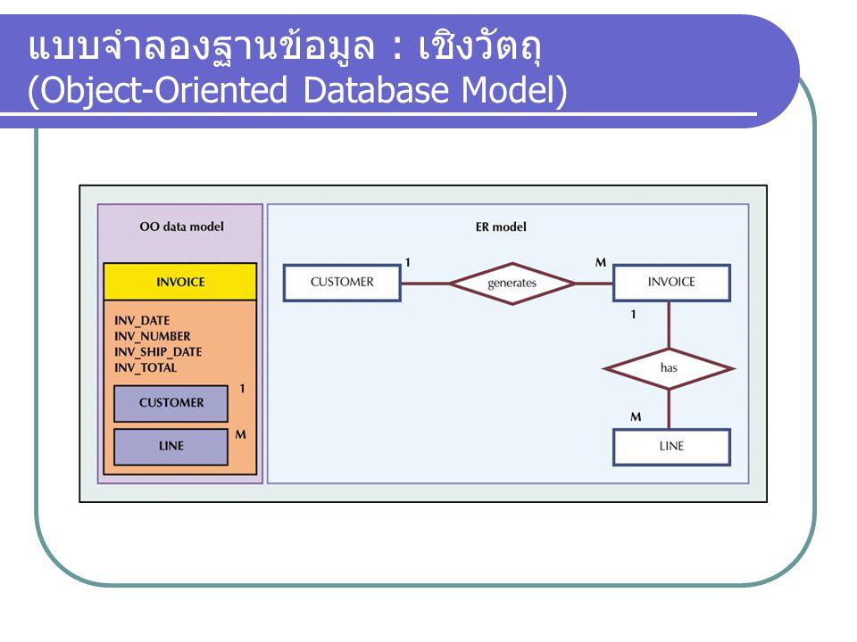 แบบจำลองฐานข้อมูล : เชิงวัตถุ (Object-Oriented Database Model)