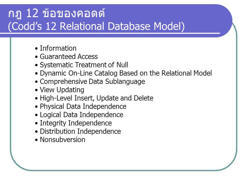 กฎ 12 ข้อของคอดด์ (Codd's 12 Relational Database Model)
