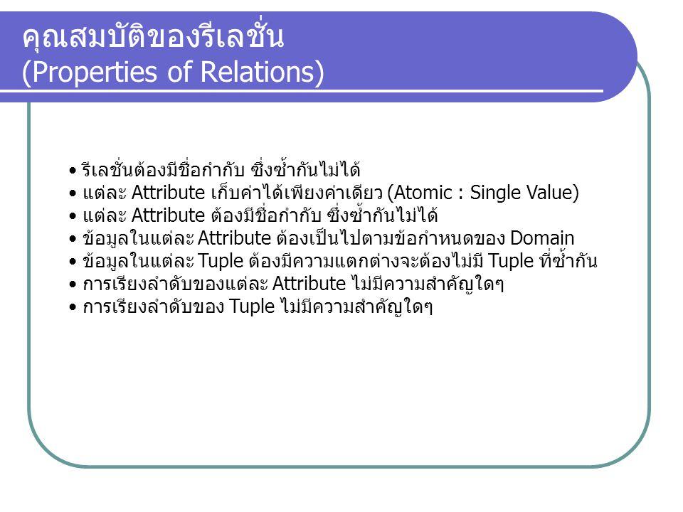 คุณสมบัติของรีเลชั่น (Properties of Relations)