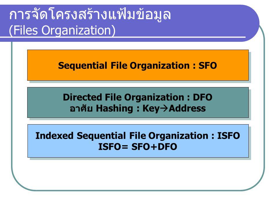 การจัดโครงสร้างแฟ้มข้อมูล (Files Organization)
