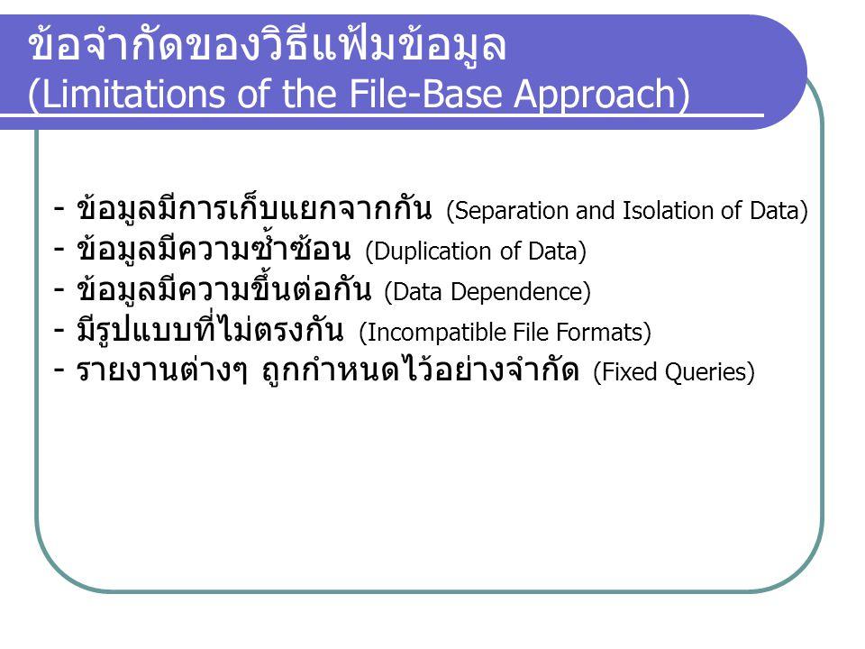 ข้อจำกัดของวิธีแฟ้มข้อมูล (Limitations of the File-Base Approach)