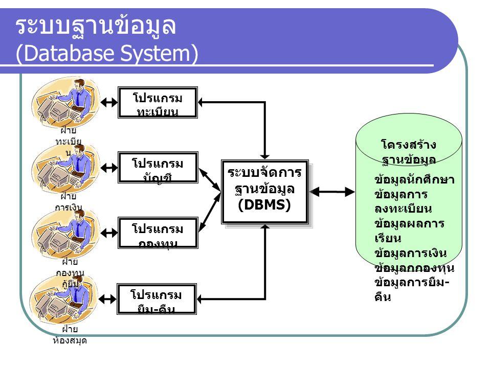 ระบบฐานข้อมูล (Database System)