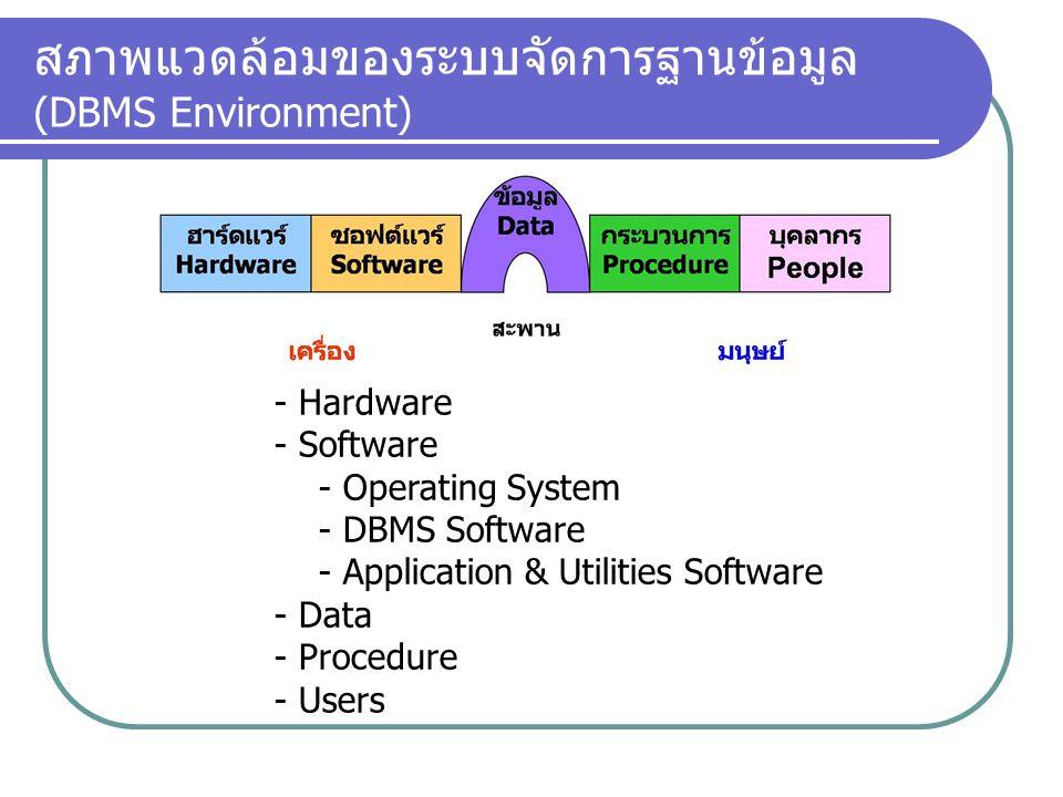 สภาพแวดล้อมของระบบจัดการฐานข้อมูล (DBMS Environment)