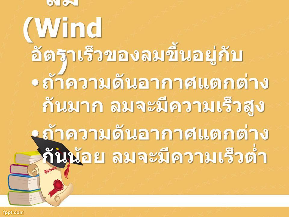 ลม (Wind) อัตราเร็วของลมขึ้นอยู่กับ