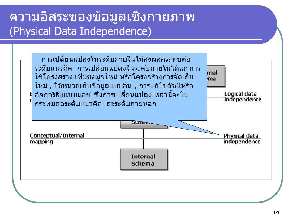 ความอิสระของข้อมูลเชิงกายภาพ (Physical Data Independence)