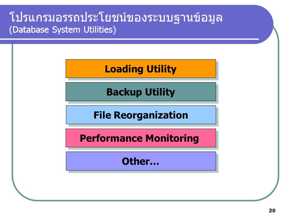 โปรแกรมอรรถประโยชน์ของระบบฐานข้อมูล (Database System Utilities)