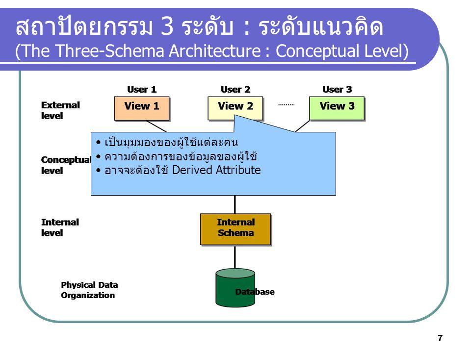 สถาปัตยกรรม 3 ระดับ : ระดับแนวคิด (The Three-Schema Architecture : Conceptual Level)