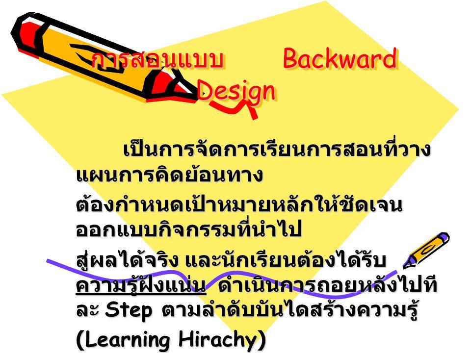 การสอนแบบ Backward Design