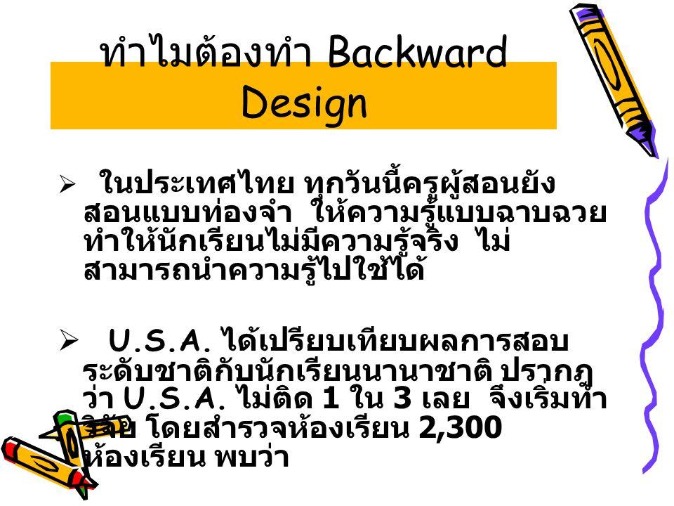 ทำไมต้องทำ Backward Design