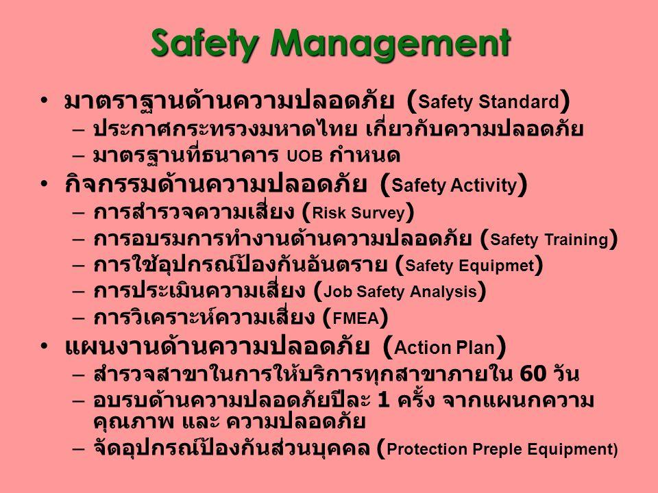 Safety Management มาตราฐานด้านความปลอดภัย (Safety Standard)